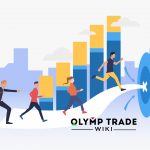 Lagging and leading indicators on Olymp Trade