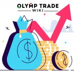 Trading pullbacks on Olymp Trade