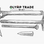 Wedge pattern on Olymp Trade